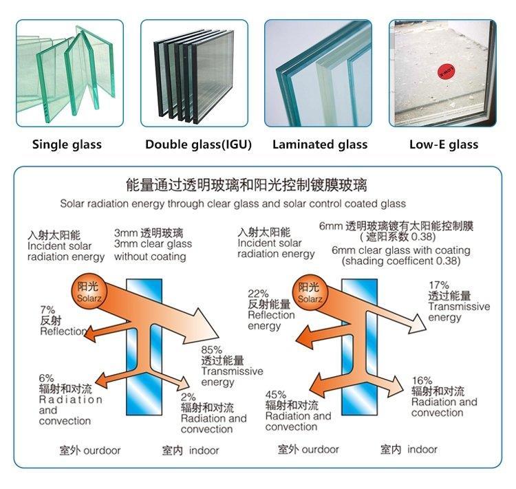 Hot aluminum sliding windows commercial windows AMGS Brand